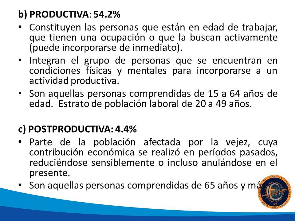 b) PRODUCTIVA: 54.2% Constituyen las personas que están en edad de trabajar, que tienen una ocupación o que la buscan activamente (puede incorporarse de inmediato).