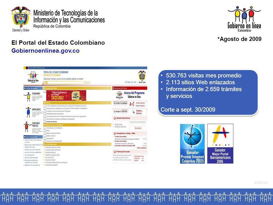 El Portal del Estado Colombiano Gobiernoenlinea.gov.co 530.763 visitas mes promedio 2.113 sitios Web enlazados Información de 2.659 trámites y servicios Corte a sept.