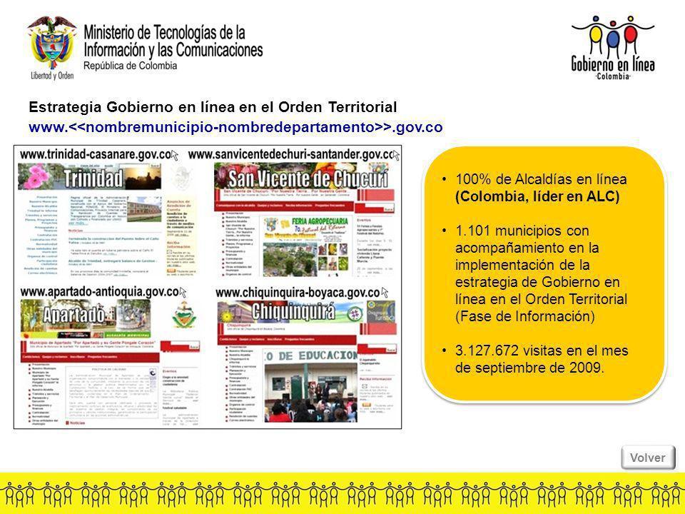 100% de Alcaldías en línea (Colombia, líder en ALC) 1.101 municipios con acompañamiento en la implementación de la estrategia de Gobierno en línea en el Orden Territorial (Fase de Información) 3.127.672 visitas en el mes de septiembre de 2009.