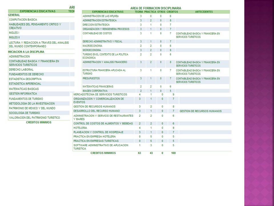 http://www.uv.mx/oferta/programas/licenci aturas/az_index.aspx