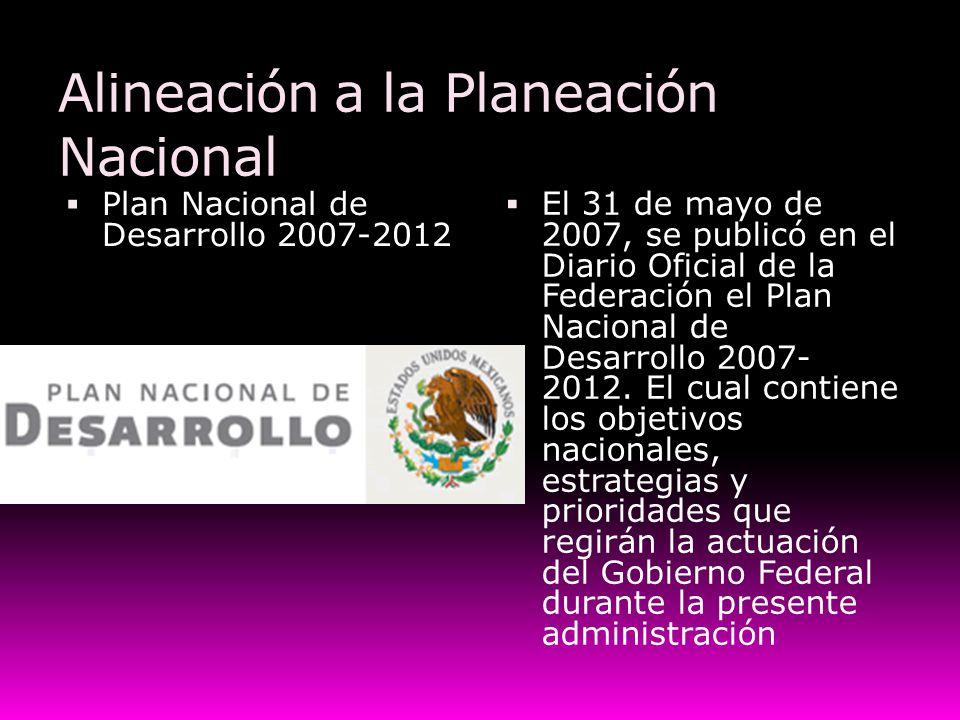 Alineación a la Planeación Nacional Plan Nacional de Desarrollo 2007-2012 El 31 de mayo de 2007, se publicó en el Diario Oficial de la Federación el P
