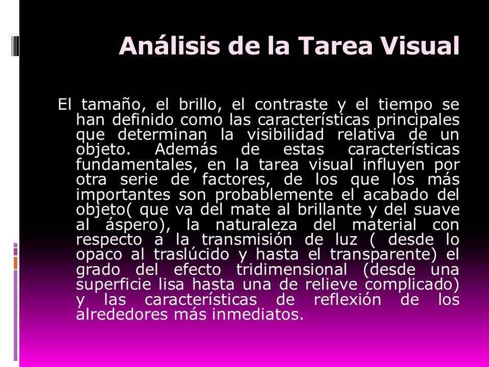 Análisis de la Tarea Visual El tamaño, el brillo, el contraste y el tiempo se han definido como las características principales que determinan la visi