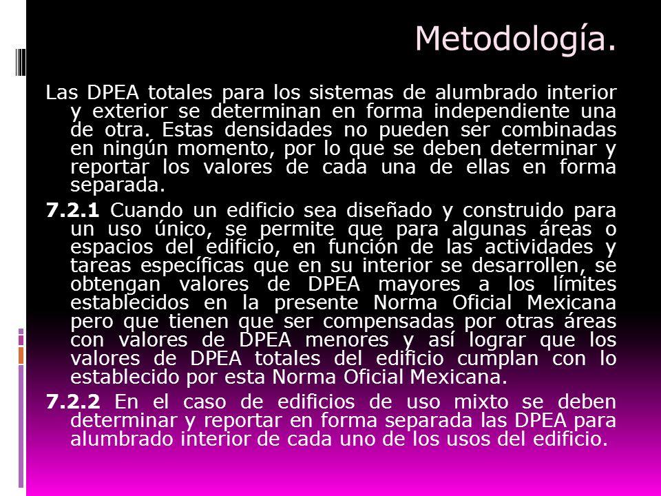 Metodología. Las DPEA totales para los sistemas de alumbrado interior y exterior se determinan en forma independiente una de otra. Estas densidades no