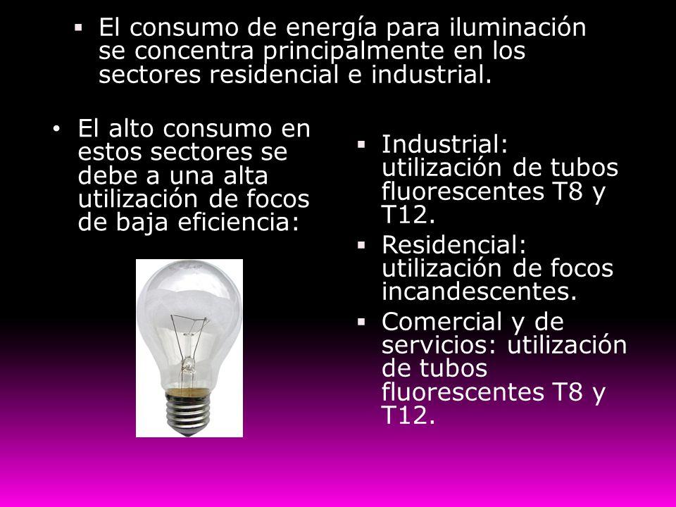 El consumo de energía para iluminación se concentra principalmente en los sectores residencial e industrial. Industrial: utilización de tubos fluoresc