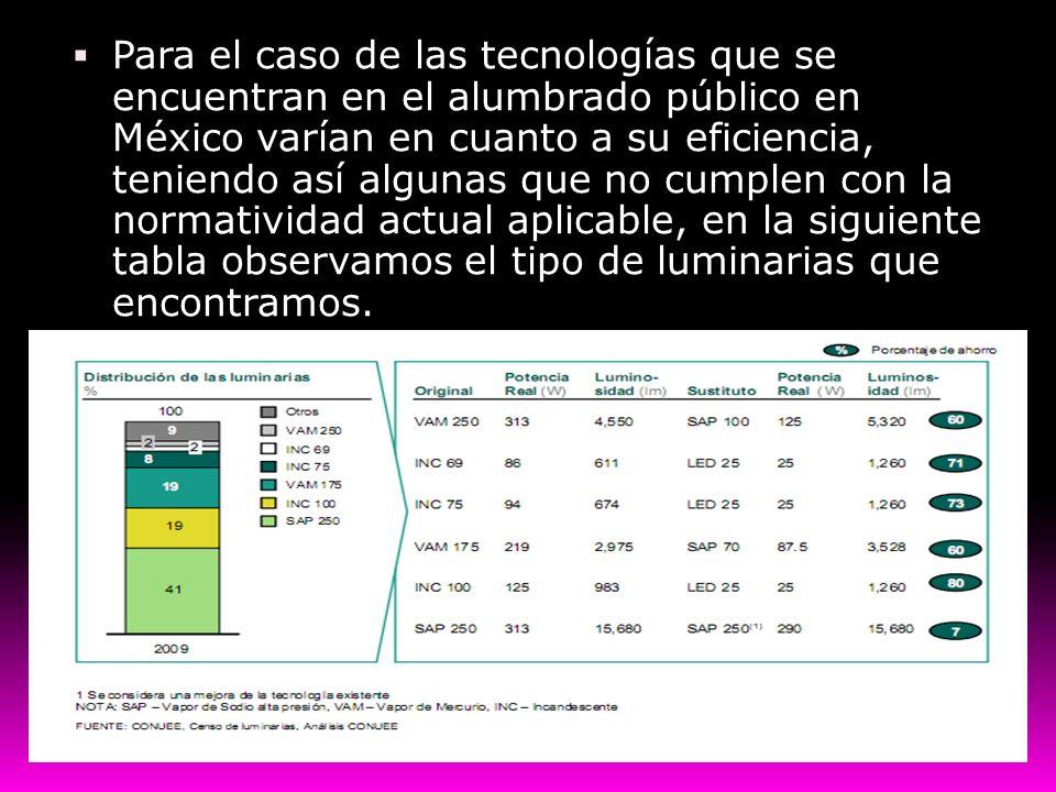 Para el caso de las tecnologías que se encuentran en el alumbrado público en México varían en cuanto a su eficiencia, teniendo así algunas que no cump