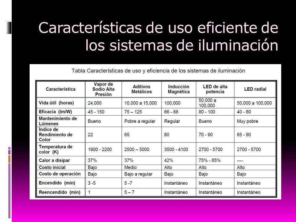 Características de uso eficiente de los sistemas de iluminación