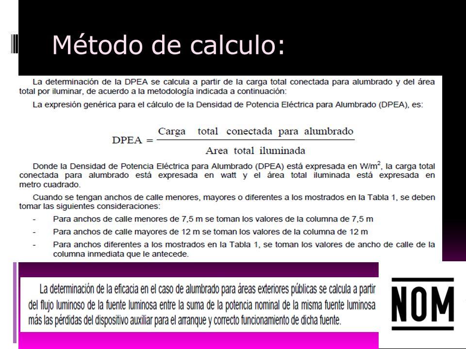 Método de calculo: