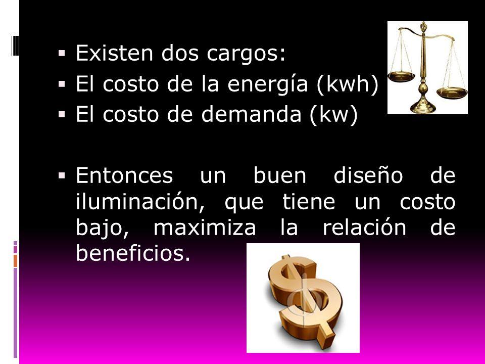 Existen dos cargos: El costo de la energía (kwh) El costo de demanda (kw) Entonces un buen diseño de iluminación, que tiene un costo bajo, maximiza la