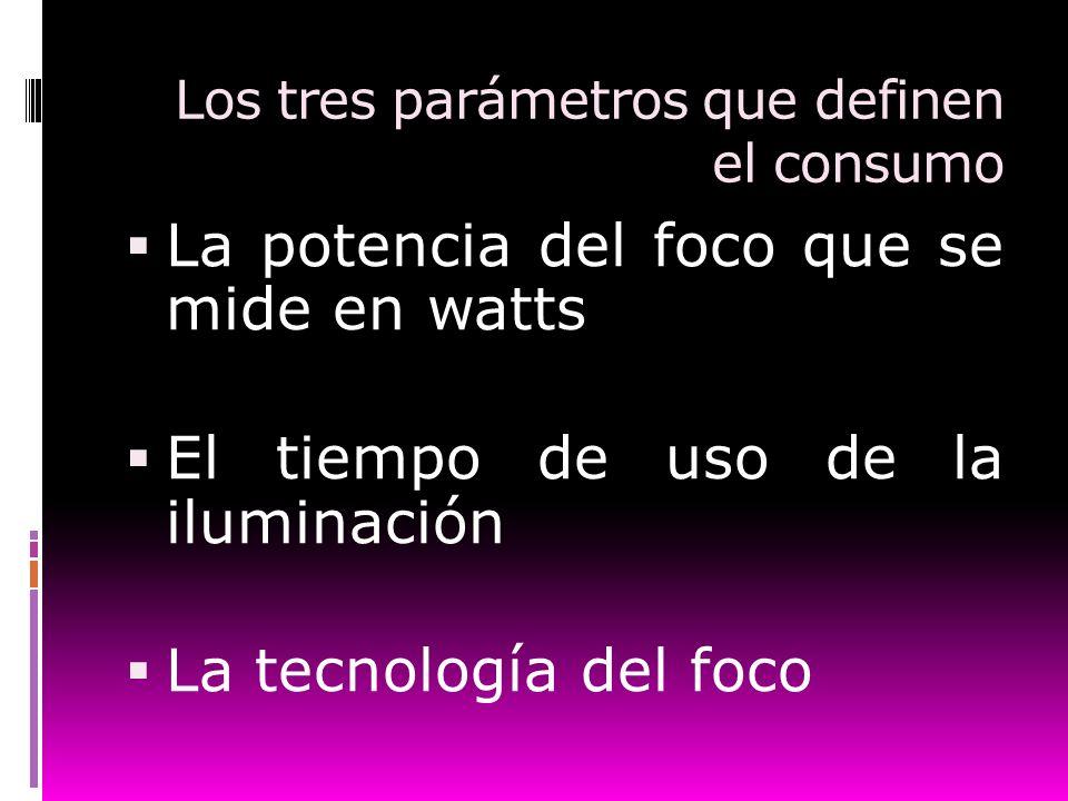 Los tres parámetros que definen el consumo La potencia del foco que se mide en watts El tiempo de uso de la iluminación La tecnología del foco