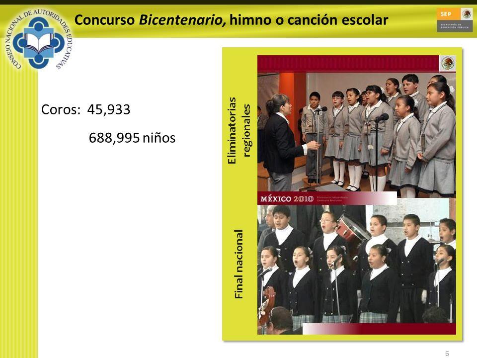 6 Concurso Bicentenario, himno o canción escolar Coros: 45,933 688,995 niños Final nacional Eliminatorias regionales
