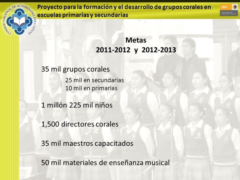7 Metas 2011-2012 y 2012-2013 35 mil grupos corales 25 mil en secundarias 10 mil en primarias 1 millón 225 mil niños 1,500 directores corales 35 mil m