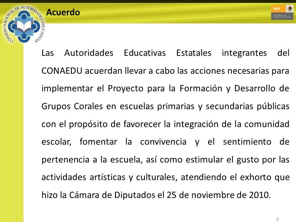Acuerdo Las Autoridades Educativas Estatales integrantes del CONAEDU acuerdan llevar a cabo las acciones necesarias para implementar el Proyecto para