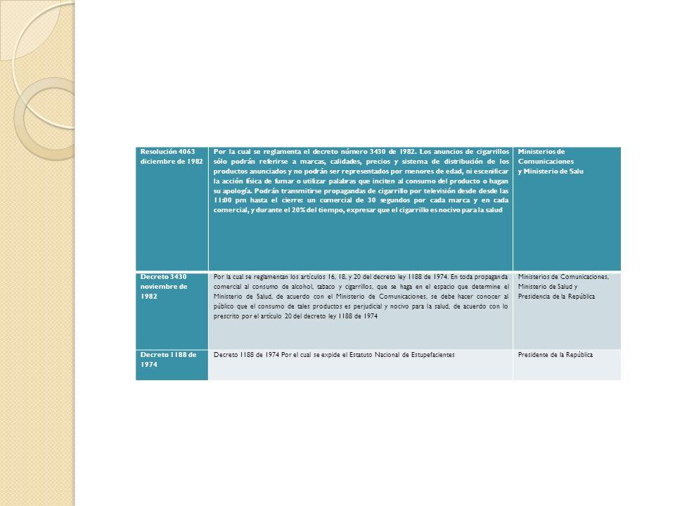 Resolución 543 mayo de 2001 Secretaría de Salud de Bogotá. Prohíbe el consumo de cigarrillo, tabaco y sus derivados en todas las áreas cerradas de las
