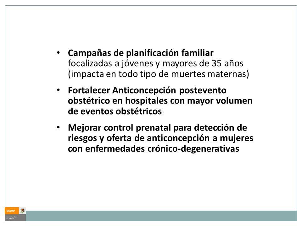 Campañas de planificación familiar focalizadas a jóvenes y mayores de 35 años (impacta en todo tipo de muertes maternas) Fortalecer Anticoncepción postevento obstétrico en hospitales con mayor volumen de eventos obstétricos Mejorar control prenatal para detección de riesgos y oferta de anticoncepción a mujeres con enfermedades crónico-degenerativas