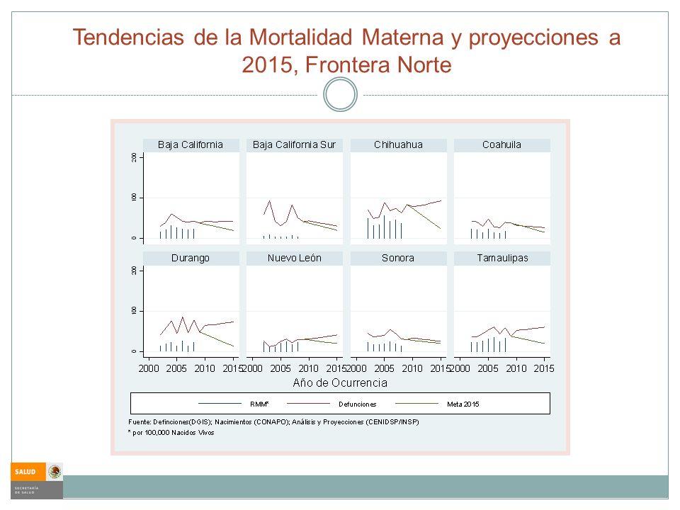 Tendencias de la Mortalidad Materna y proyecciones a 2015, Región Bajío Occidente