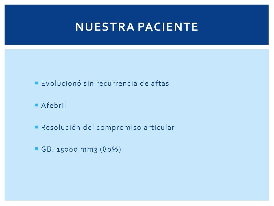 Evolucionó sin recurrencia de aftas Afebril Resolución del compromiso articular GB: 15000 mm3 (80%)