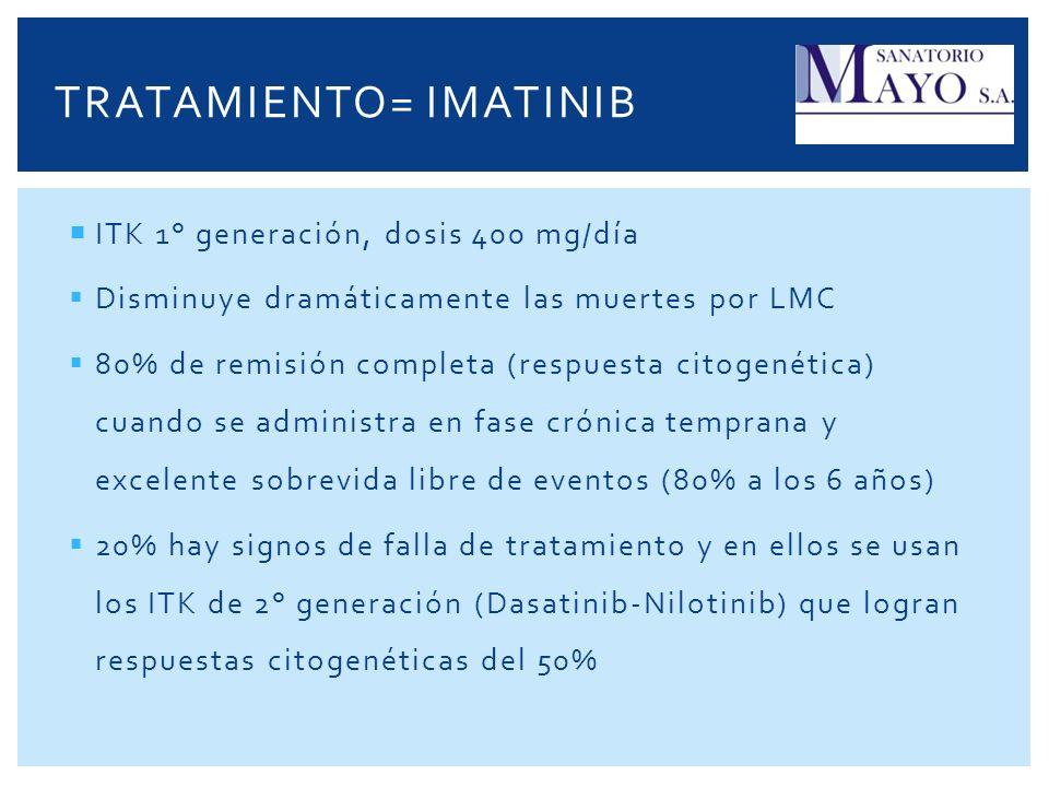 ITK 1° generación, dosis 400 mg/día Disminuye dramáticamente las muertes por LMC 80% de remisión completa (respuesta citogenética) cuando se administr