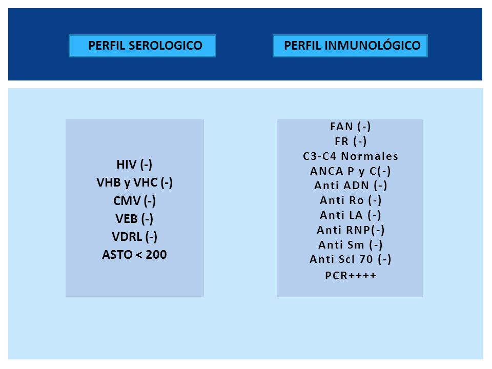 BIBLIOGRAFÍA Behcet disease in a patient with chronic myelogenous leukemia under hidroxyurea treatment: a case report and review of the literature.