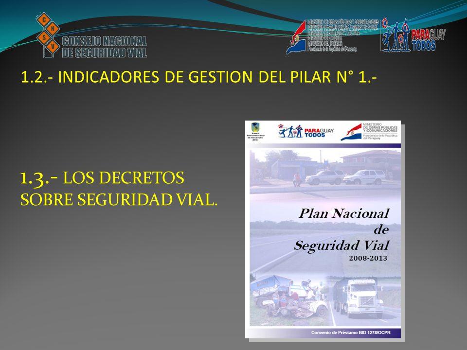 1.3.- LOS DECRETOS SOBRE SEGURIDAD VIAL. 1.2.- INDICADORES DE GESTION DEL PILAR N° 1.-