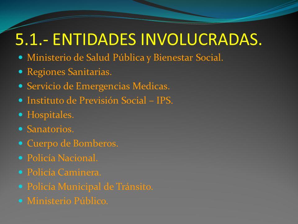 5.1.- ENTIDADES INVOLUCRADAS. Ministerio de Salud Pública y Bienestar Social. Regiones Sanitarias. Servicio de Emergencias Medicas. Instituto de Previ