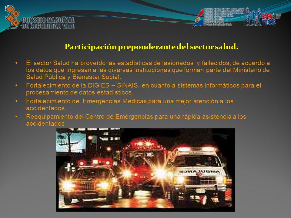 Participación preponderante del sector salud. El sector Salud ha proveído las estadísticas de lesionados y fallecidos, de acuerdo a los datos que ingr