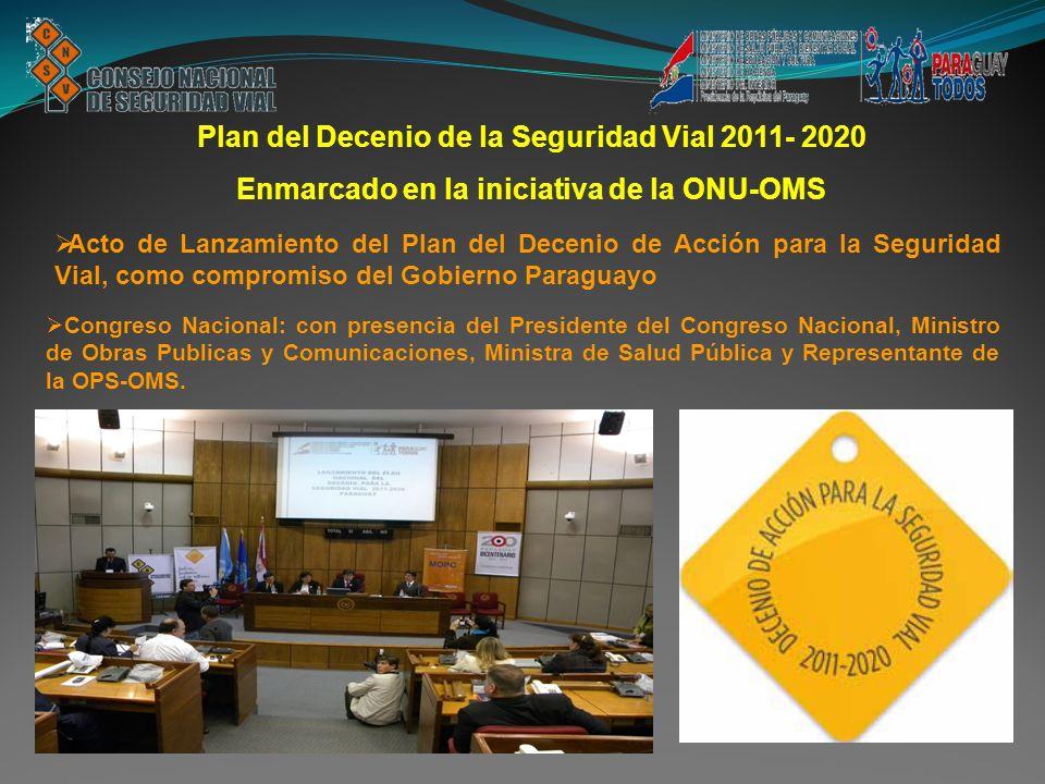 Plan del Decenio de la Seguridad Vial 2011- 2020 Enmarcado en la iniciativa de la ONU-OMS Acto de Lanzamiento del Plan del Decenio de Acción para la S