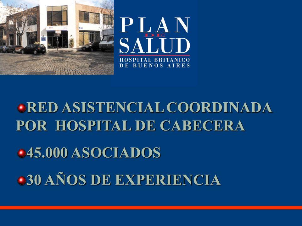 RED ASISTENCIAL COORDINADA POR HOSPITAL DE CABECERA 45.000 ASOCIADOS 30 AÑOS DE EXPERIENCIA