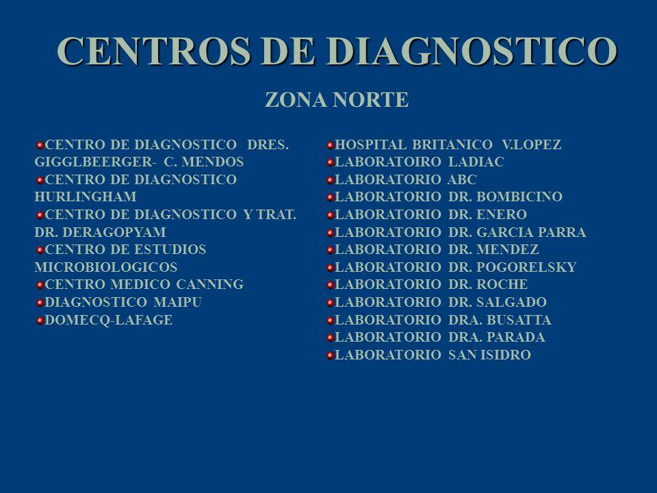 CENTROS DE DIAGNOSTICO CENTRO DE DIAGNOSTICO DRES. GIGGLBEERGER- C. MENDOS CENTRO DE DIAGNOSTICO HURLINGHAM CENTRO DE DIAGNOSTICO Y TRAT. DR. DERAGOPY
