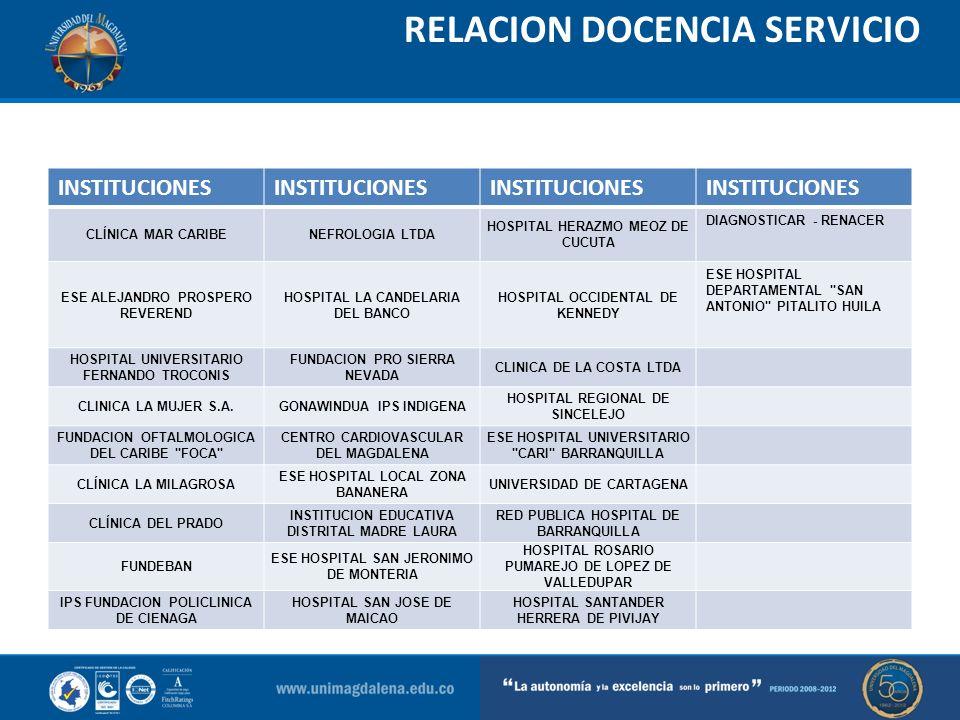 RELACION DOCENCIA SERVICIO INSTITUCIONES CLÍNICA MAR CARIBENEFROLOGIA LTDA HOSPITAL HERAZMO MEOZ DE CUCUTA DIAGNOSTICAR - RENACER ESE ALEJANDRO PROSPE