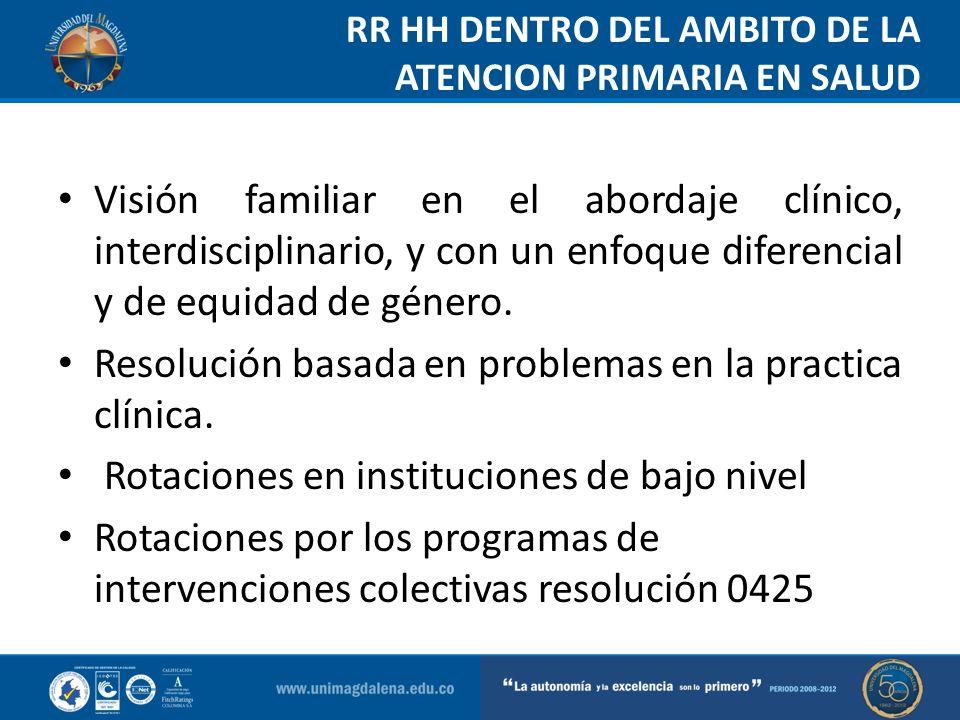 RR HH DENTRO DEL AMBITO DE LA ATENCION PRIMARIA EN SALUD RENOVADA Visión familiar en el abordaje clínico, interdisciplinario, y con un enfoque diferen