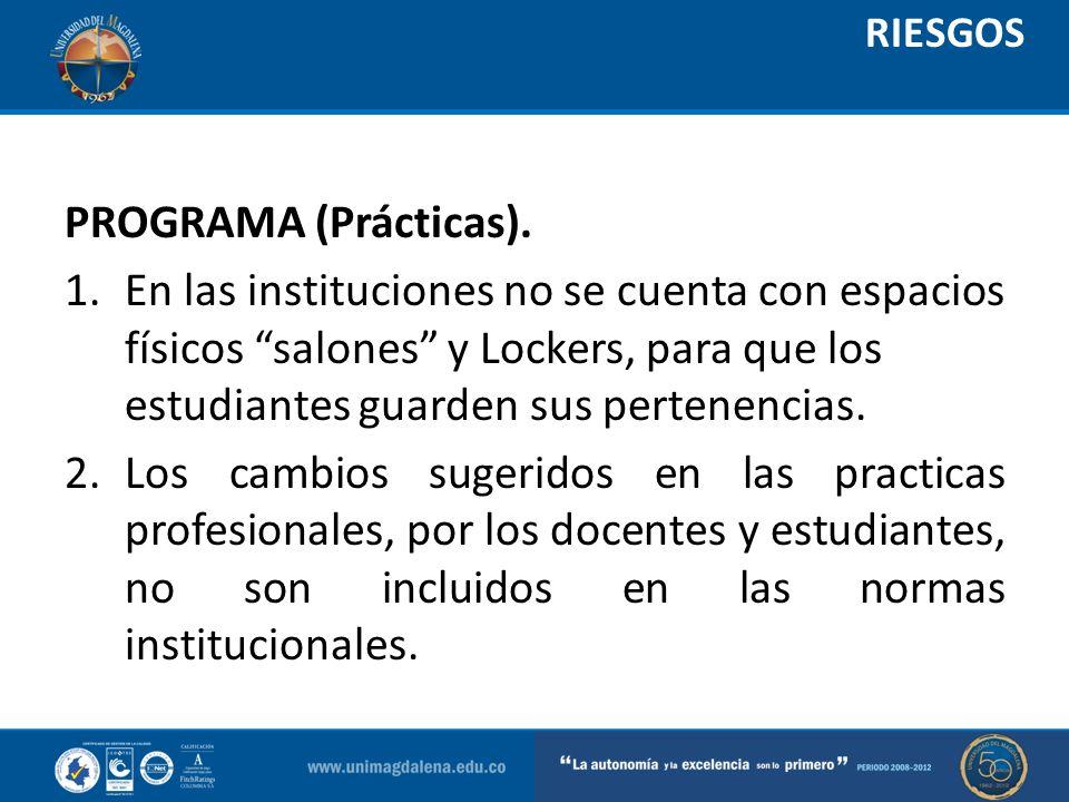 RIESGOS PROGRAMA (Prácticas). 1.En las instituciones no se cuenta con espacios físicos salones y Lockers, para que los estudiantes guarden sus pertene