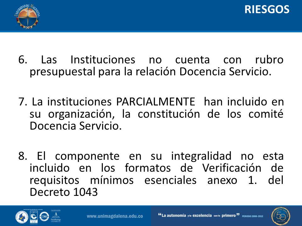 RIESGOS 6. Las Instituciones no cuenta con rubro presupuestal para la relación Docencia Servicio. 7. La instituciones PARCIALMENTE han incluido en su