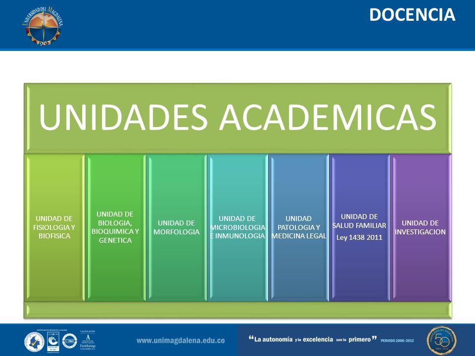 DOCENCIA PROGRAMAN° DOCENTESNIVEL DE FORMACION ENFERMERIA DOCENTES DE PLANTA OCASIONALES CATEDRATICOS 8 1 23 MAGISTER (8) ESTUDIANTE DOCTORADO (1) MAGISTER (3) ESPECIALISTAS (20) MEDICINA DOCENTES DE PLANTA OCASIONALES CATEDRATICOS 9 1 80 MAGISTER (8) ESTUDIANTE DOCTORADO (1) ESPECIALISTAS (80) ODONTOLOGIA DOCENTES DE PLANTA OCASIONALES CATEDRATICOS 5 1 55 MAGISTER (8) ESTUDIANTE DOCTORADO (1) ESPECIALISTAS (55) PSICOLOGIA DOCENTES DE PLANTA OCASIONALES CATEDRATICOS 7 1 15 MAGISTER (8) ESTUDIANTE DOCTORADO (1) ESPECIALISTAS (15)