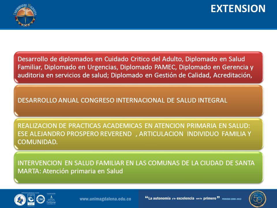 EXTENSION Desarrollo de diplomados en Cuidado Critico del Adulto, Diplomado en Salud Familiar, Diplomado en Urgencias, Diplomado PAMEC, Diplomado en G