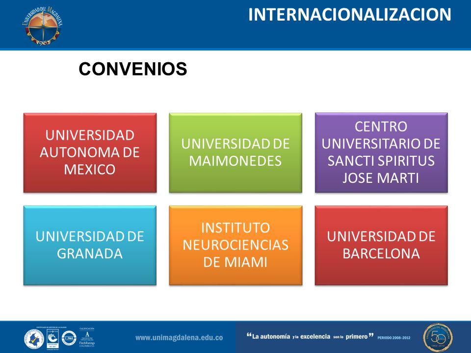INTERNACIONALIZACION UNIVERSIDAD AUTONOMA DE MEXICO UNIVERSIDAD DE MAIMONEDES CENTRO UNIVERSITARIO DE SANCTI SPIRITUS JOSE MARTI UNIVERSIDAD DE GRANAD