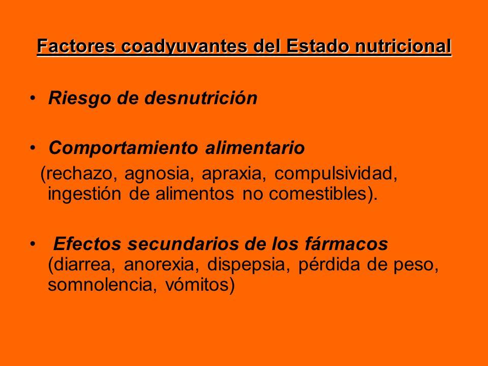 Factores coadyuvantes del Estado nutricional Riesgo de desnutrición Comportamiento alimentario (rechazo, agnosia, apraxia, compulsividad, ingestión de