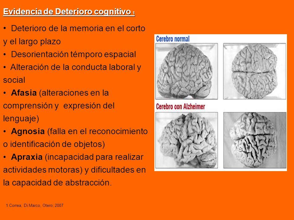 Evidencia de Deterioro cognitivo 1 Deterioro de la memoria en el corto y el largo plazo Desorientación témporo espacial Alteración de la conducta labo