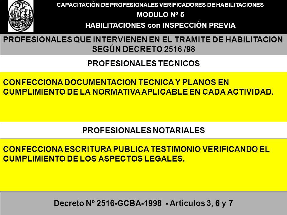 CAPACITACIÓN DE PROFESIONALES VERIFICADORES DE HABILITACIONES MODULO Nº 5 HABILITACIONES con INSPECCIÓN PREVIA PROFESIONALES QUE INTERVIENEN EN EL TRA