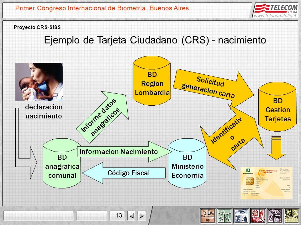 13 Primer Congreso Internacional de Biometría, Buenos Aires Proyecto CRS-SISS Ejemplo de Tarjeta Ciudadano (CRS) - nacimiento BD anagrafica comunal BD