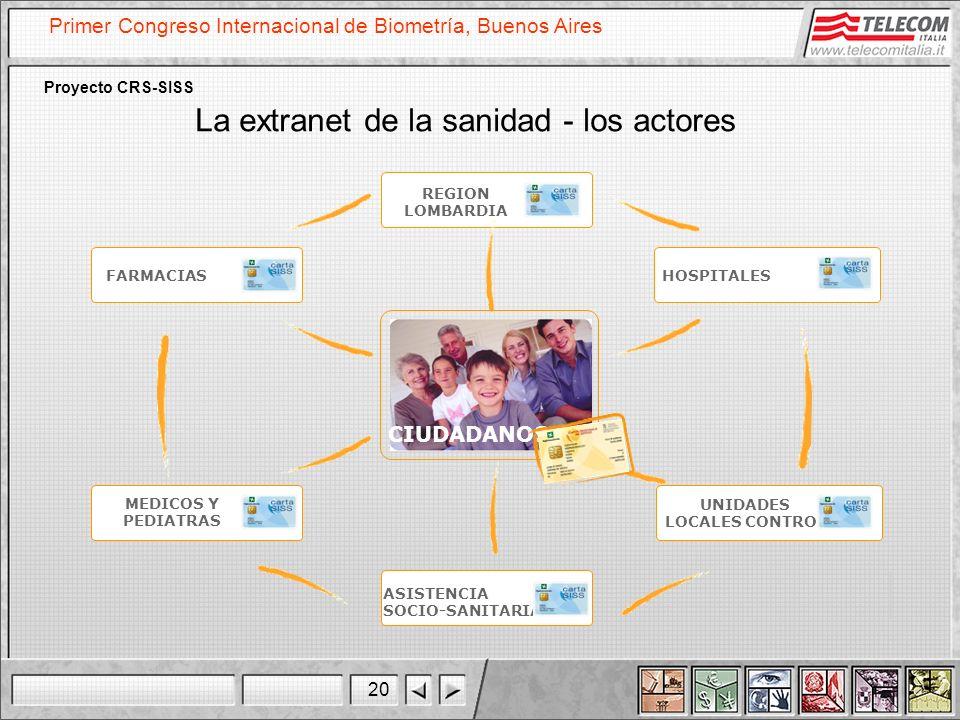 20 Primer Congreso Internacional de Biometría, Buenos Aires Proyecto CRS-SISS REGION LOMBARDIA FARMACIAS ASISTENCIA SOCIO-SANITARIA MEDICOS Y PEDIATRA