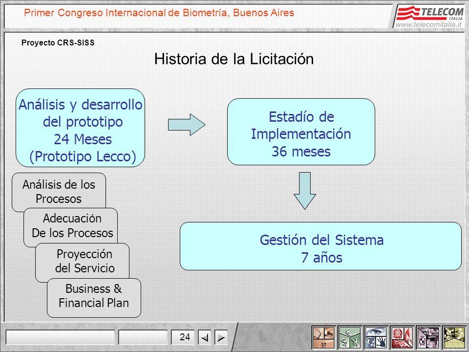 24 Primer Congreso Internacional de Biometría, Buenos Aires Proyecto CRS-SISS Análisis de los Procesos Historia de la Licitación Adecuaci ó n De los P