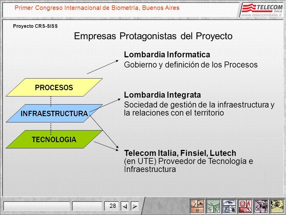 28 Primer Congreso Internacional de Biometría, Buenos Aires Proyecto CRS-SISS TECNOLOGIA INFRAESTRUCTURA Empresas Protagonistas del Proyecto PROCESOS