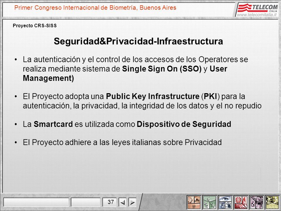 37 Primer Congreso Internacional de Biometría, Buenos Aires Proyecto CRS-SISS Seguridad&Privacidad-Infraestructura La autenticación y el control de lo