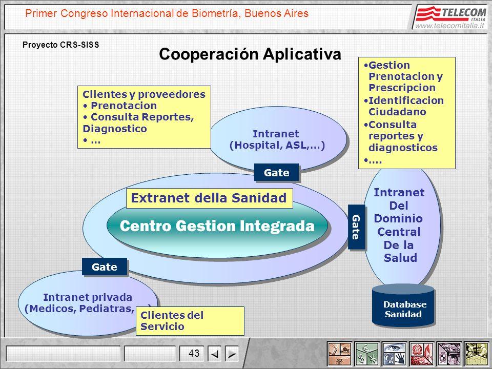 43 Primer Congreso Internacional de Biometría, Buenos Aires Proyecto CRS-SISS Intranet Del Dominio Central De la Salud Intranet Del Dominio Central De