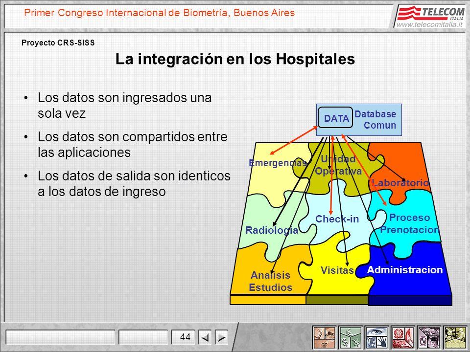 44 Primer Congreso Internacional de Biometría, Buenos Aires Proyecto CRS-SISS La integración en los Hospitales Los datos son ingresados una sola vez L