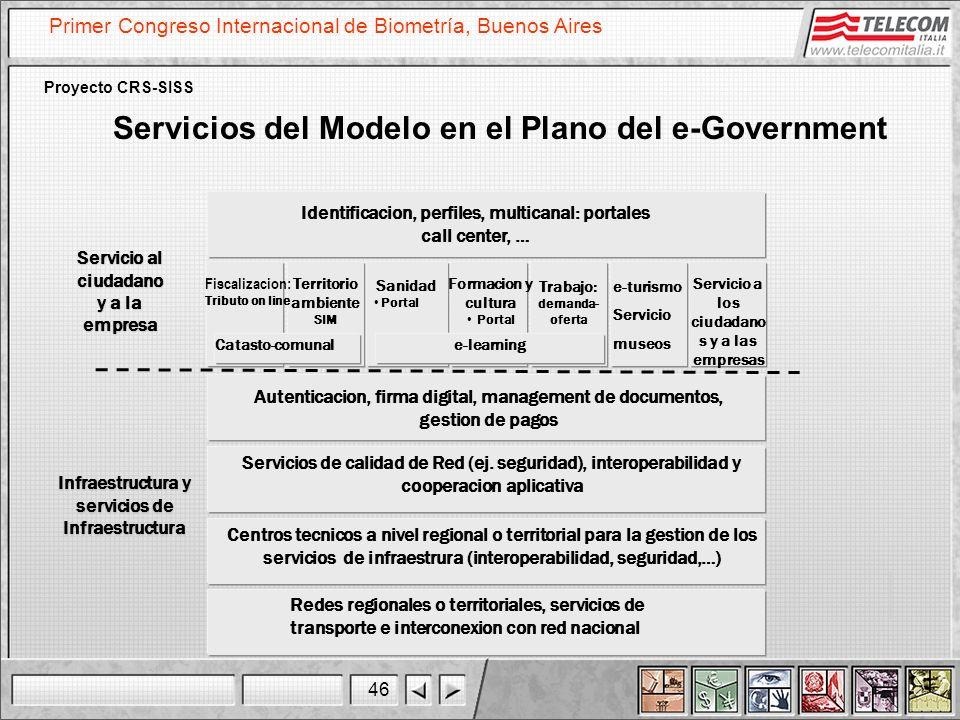 46 Primer Congreso Internacional de Biometría, Buenos Aires Proyecto CRS-SISS Servicios del Modelo en el Plano del e-Government Fiscalizacion: Tributo