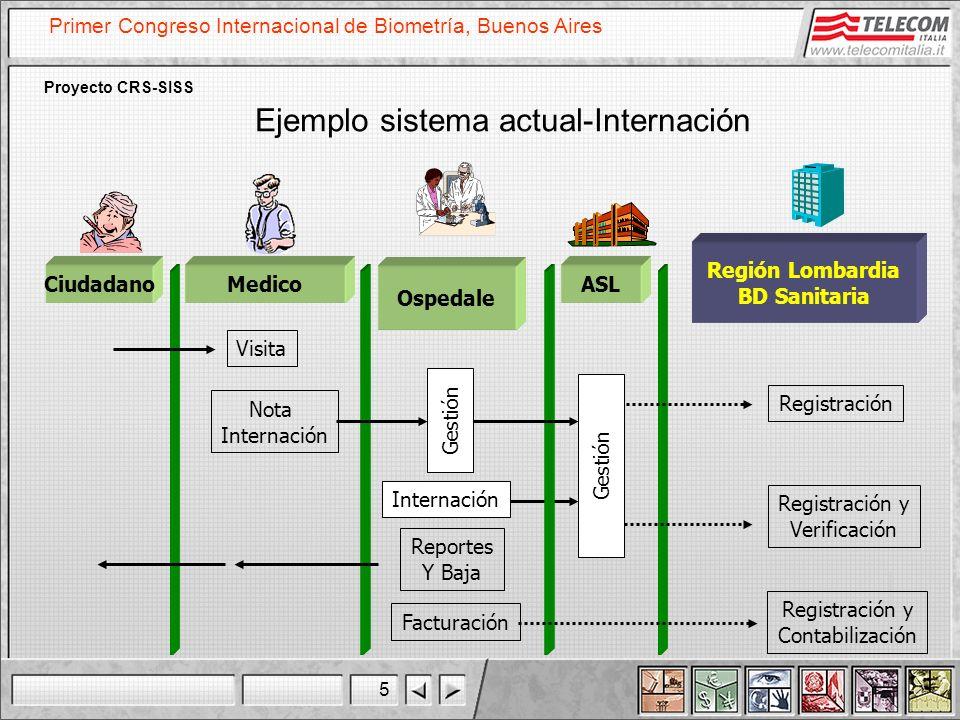 5 Primer Congreso Internacional de Biometría, Buenos Aires Proyecto CRS-SISS CiudadanoMedicoASL Ospedale Visita Nota Internación Reportes Y Baja Factu