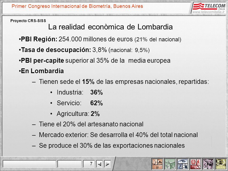 7 Primer Congreso Internacional de Biometría, Buenos Aires Proyecto CRS-SISS La realidad econòmica de Lombardia PBI Región: 254.000 millones de euros