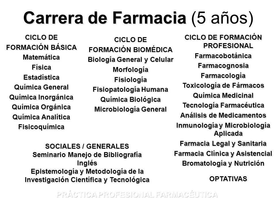 Carrera de Farmacia Carrera de Farmacia (5 años) CICLO DE FORMACIÓN BÁSICA MatemáticaFísicaEstadística Química General Química Inorgánica Química Orgá