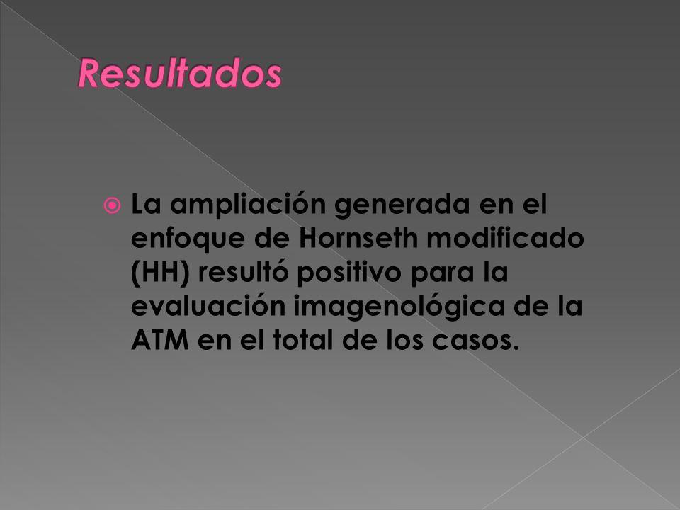 La ampliación generada en el enfoque de Hornseth modificado (HH) resultó positivo para la evaluación imagenológica de la ATM en el total de los casos.